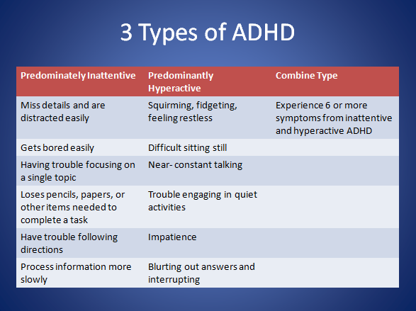 dating someone with adhd and depression Depression depression symptoms  home » disorders » adhd » adhd's impact on relationships: 10 tips to help  (2016) adhd's impact on relationships: 10.