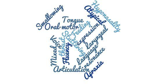speech-word-cloud